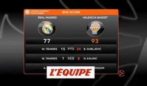 Les temps forts de Real Madrid - Valence - Basket - Euroligue (H)