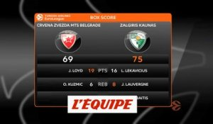 Les temps forts d'Étoile Rouge - Zalgiris - Basket - Euroligue (H)
